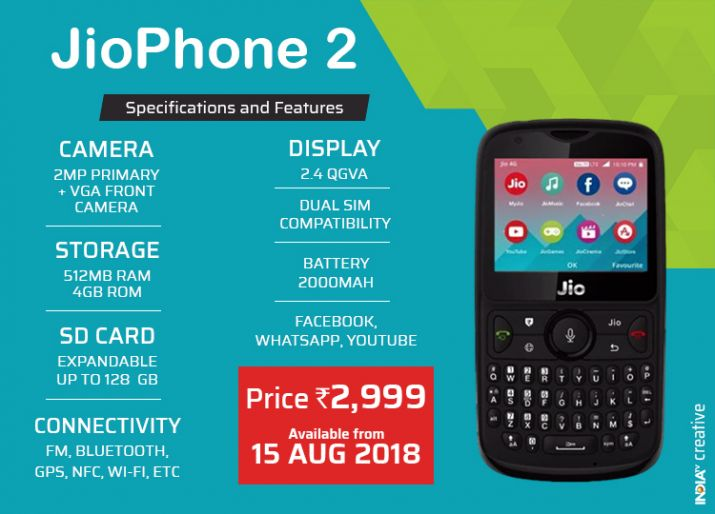 Reliance Jio Phone 2 with QWERTY keypad and Popular apps launched